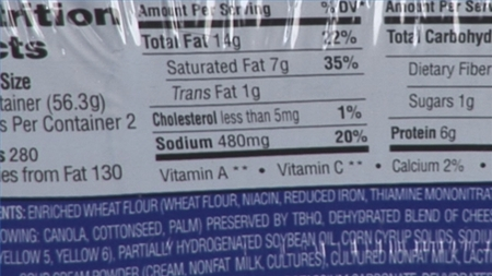 how to read food label